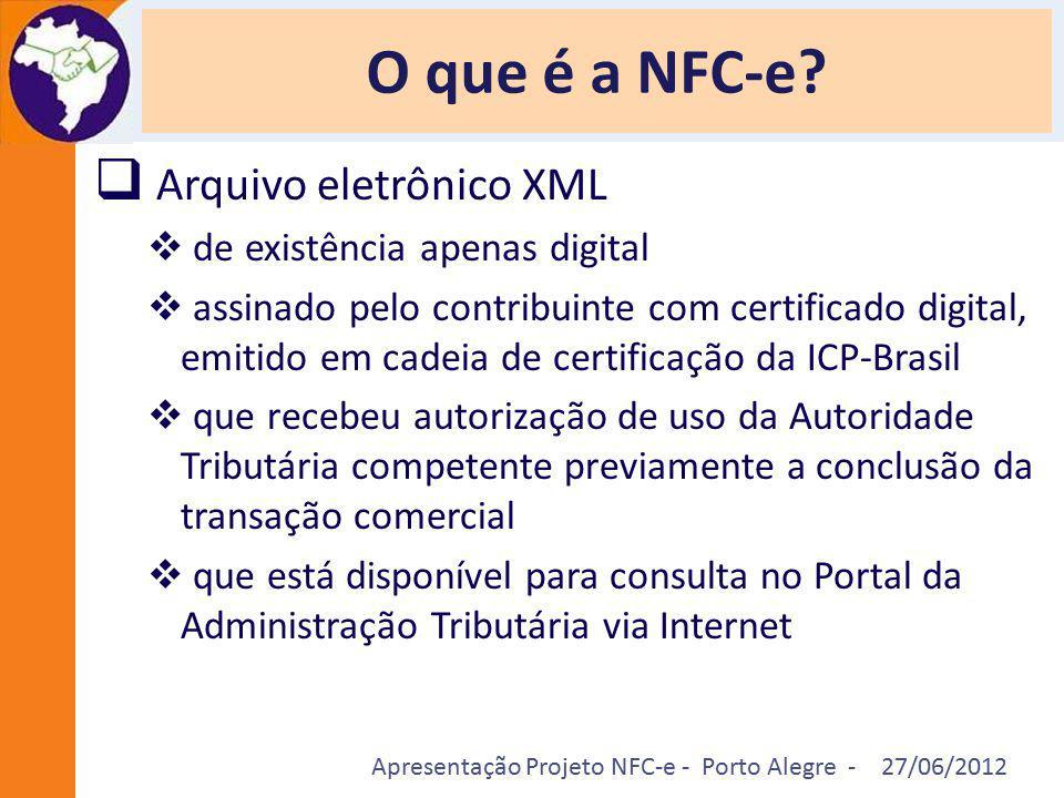 O que é a NFC-e Arquivo eletrônico XML de existência apenas digital