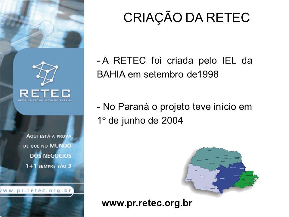 CRIAÇÃO DA RETEC A RETEC foi criada pelo IEL da BAHIA em setembro de1998. No Paraná o projeto teve início em 1º de junho de 2004.