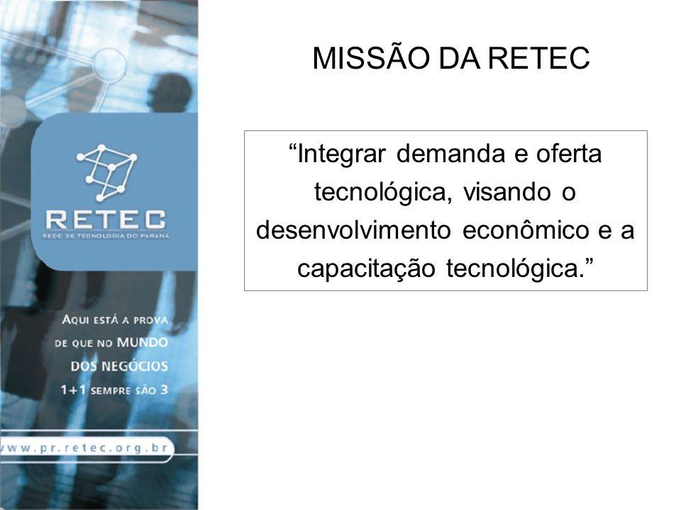 MISSÃO DA RETEC Integrar demanda e oferta tecnológica, visando o desenvolvimento econômico e a capacitação tecnológica.