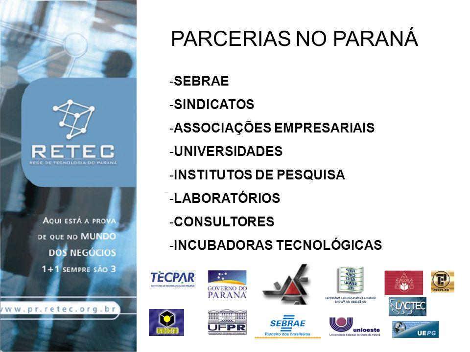 PARCERIAS NO PARANÁ SEBRAE SINDICATOS ASSOCIAÇÕES EMPRESARIAIS