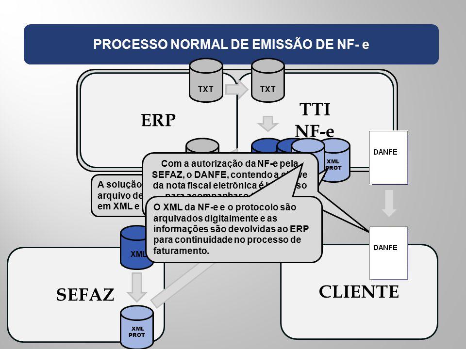 PROCESSO NORMAL DE EMISSÃO DE NF- e