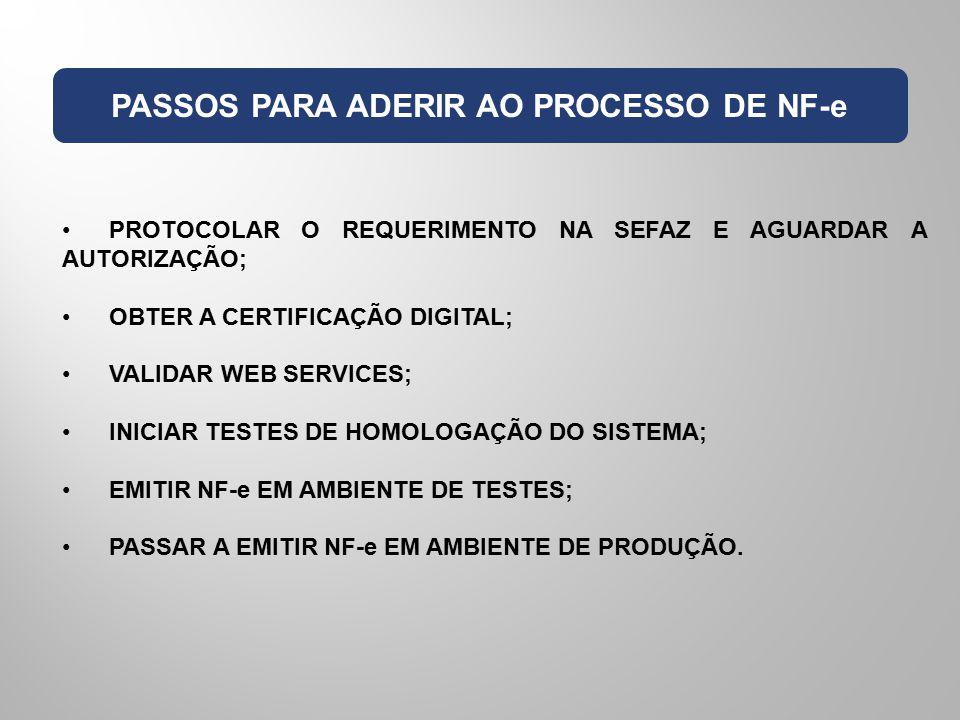 PASSOS PARA ADERIR AO PROCESSO DE NF-e