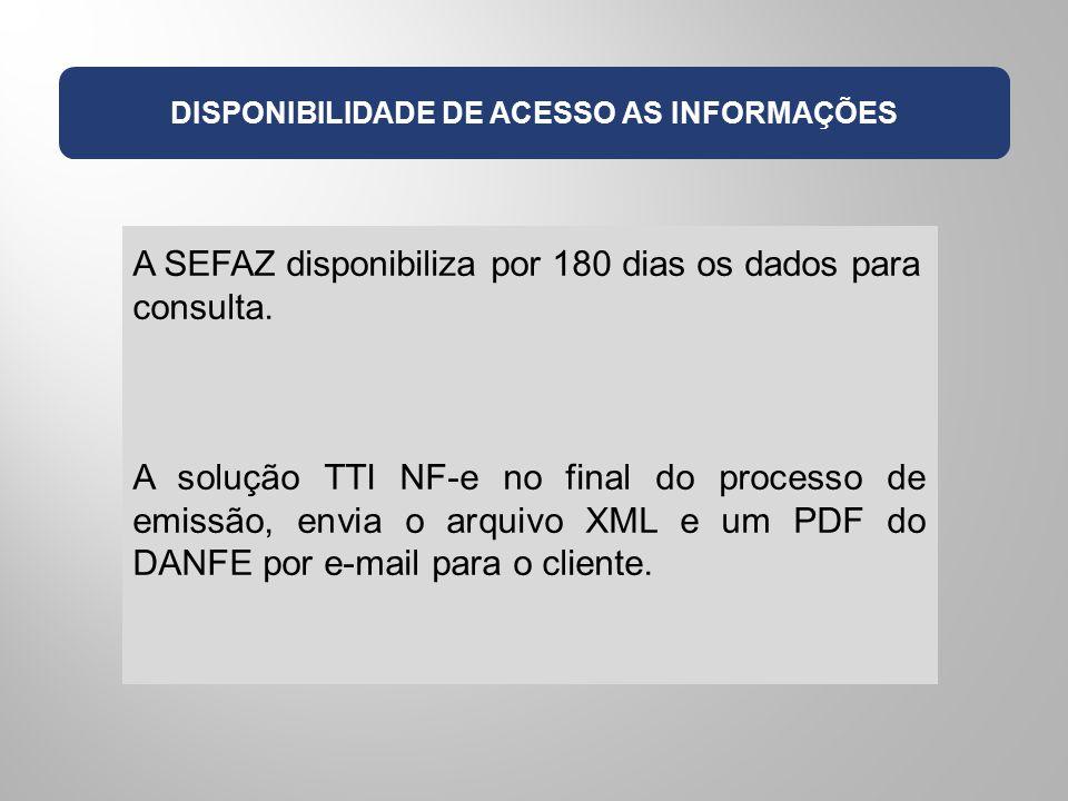 DISPONIBILIDADE DE ACESSO AS INFORMAÇÕES
