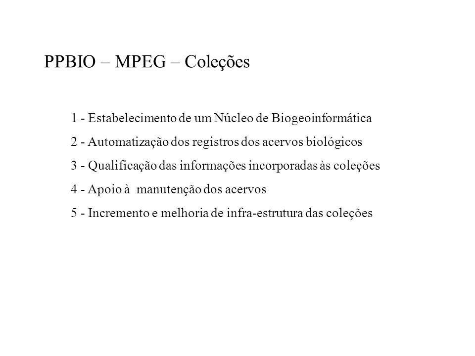 PPBIO – MPEG – Coleções 1 - Estabelecimento de um Núcleo de Biogeoinformática. 2 - Automatização dos registros dos acervos biológicos.