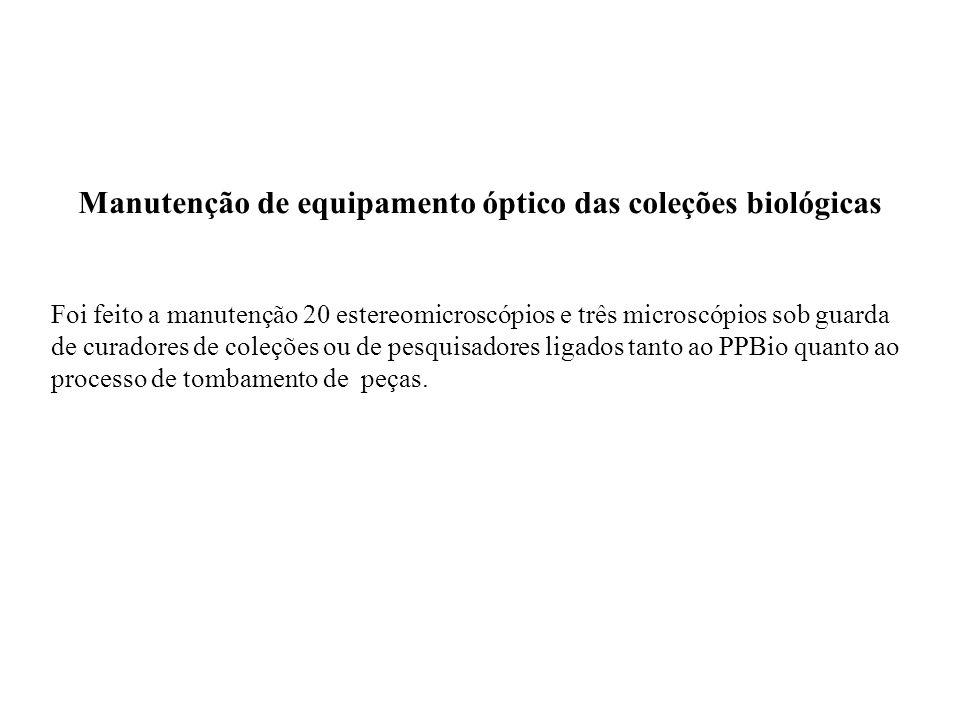 Manutenção de equipamento óptico das coleções biológicas