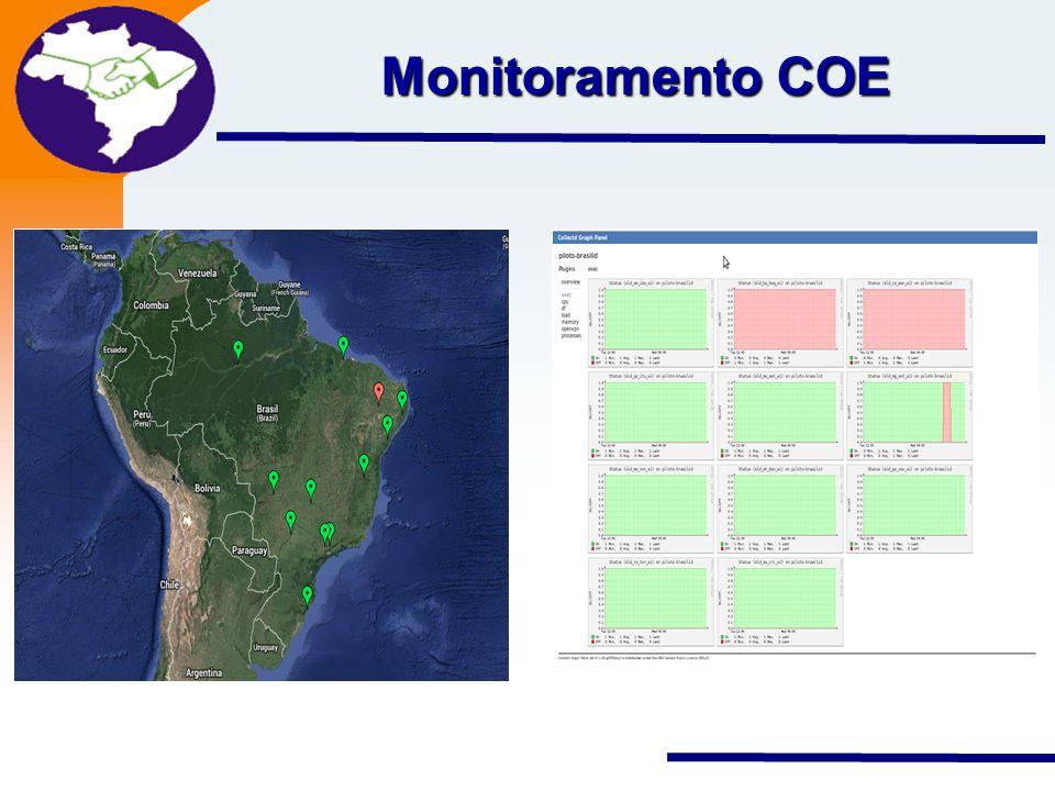 Monitoramento COE 16