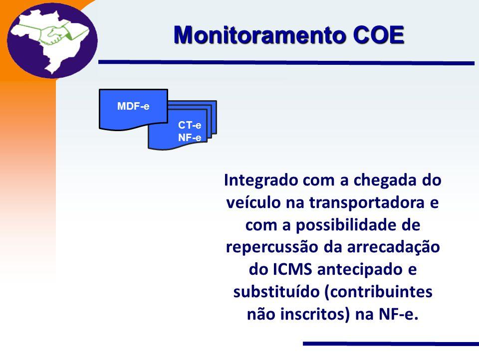 Monitoramento COE MDF-e. CT-e. NF-e.