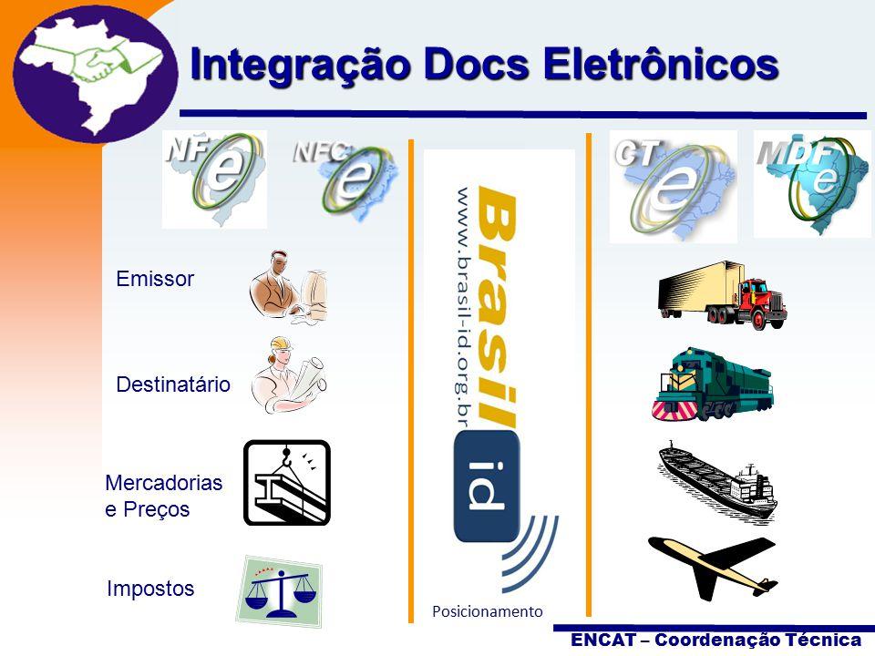 Integração Docs Eletrônicos