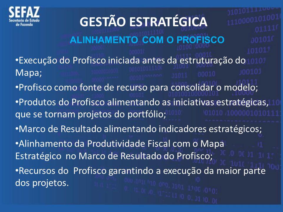 ALINHAMENTO COM O PROFISCO