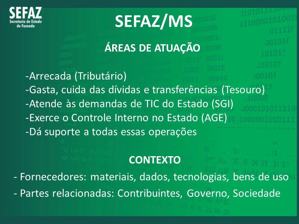 SEFAZ/MS ÁREAS DE ATUAÇÃO Arrecada (Tributário)