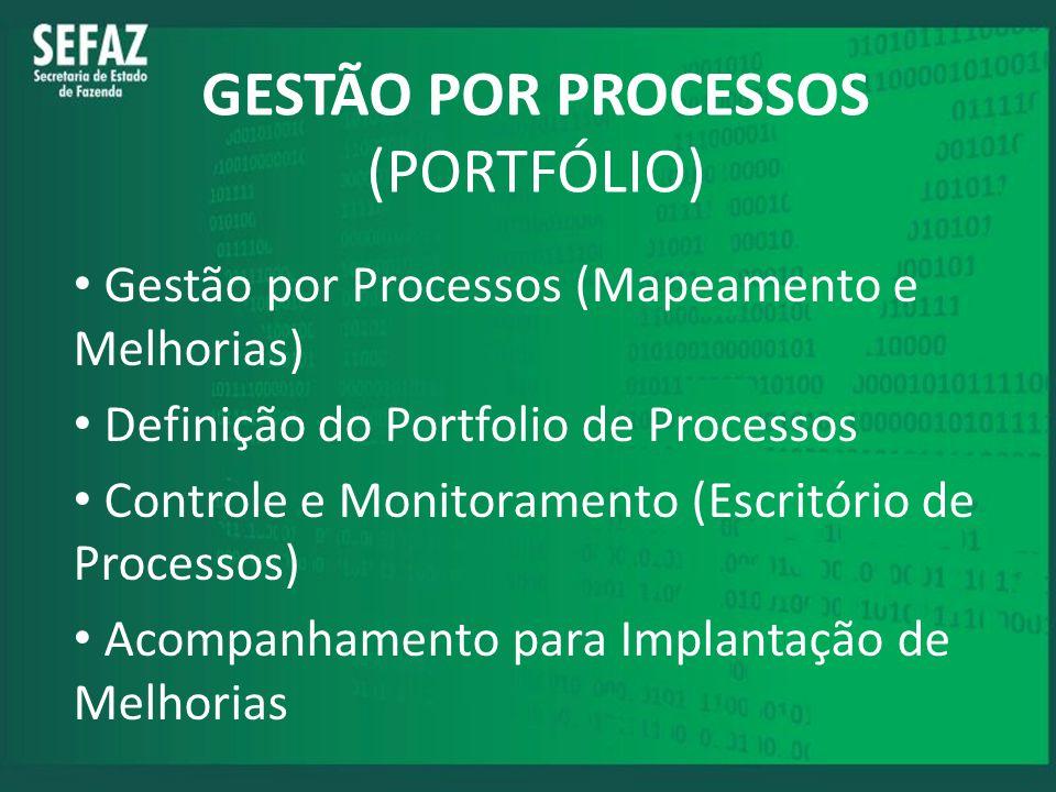 GESTÃO POR PROCESSOS (PORTFÓLIO)