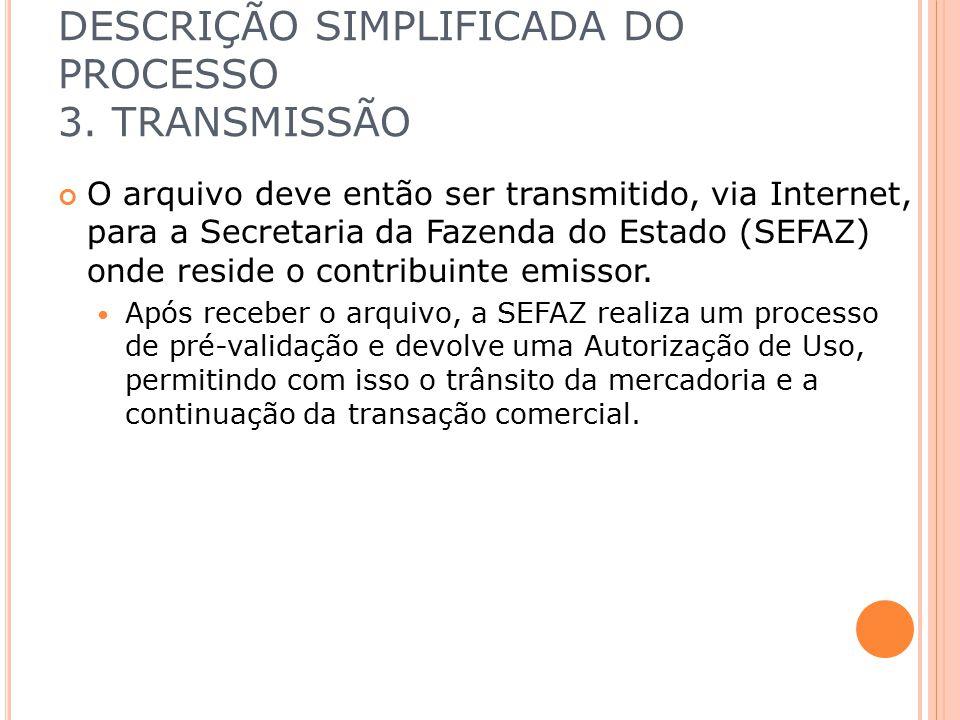 DESCRIÇÃO SIMPLIFICADA DO PROCESSO 3. TRANSMISSÃO