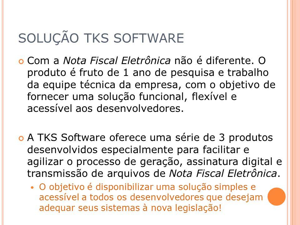 SOLUÇÃO TKS SOFTWARE