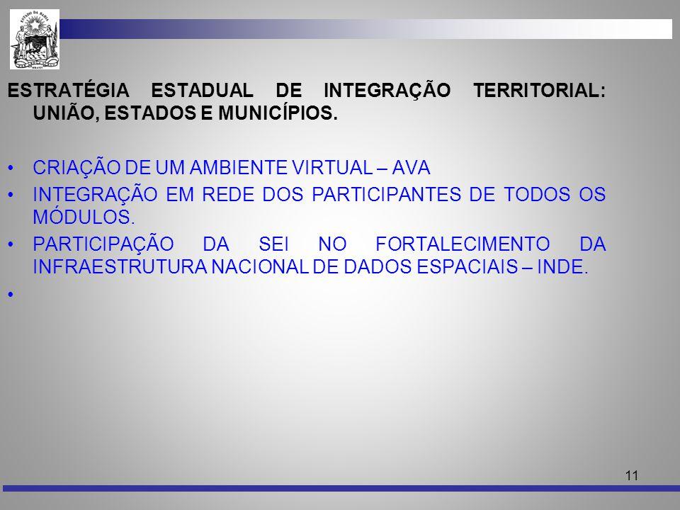 ESTRATÉGIA ESTADUAL DE INTEGRAÇÃO TERRITORIAL: UNIÃO, ESTADOS E MUNICÍPIOS.