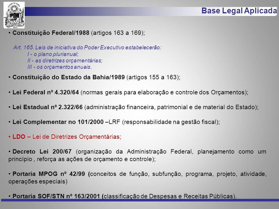 Base Legal Aplicada Constituição Federal/1988 (artigos 163 a 169);