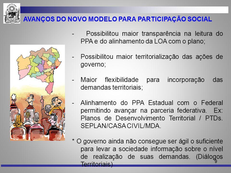 AVANÇOS DO NOVO MODELO PARA PARTICIPAÇÃO SOCIAL