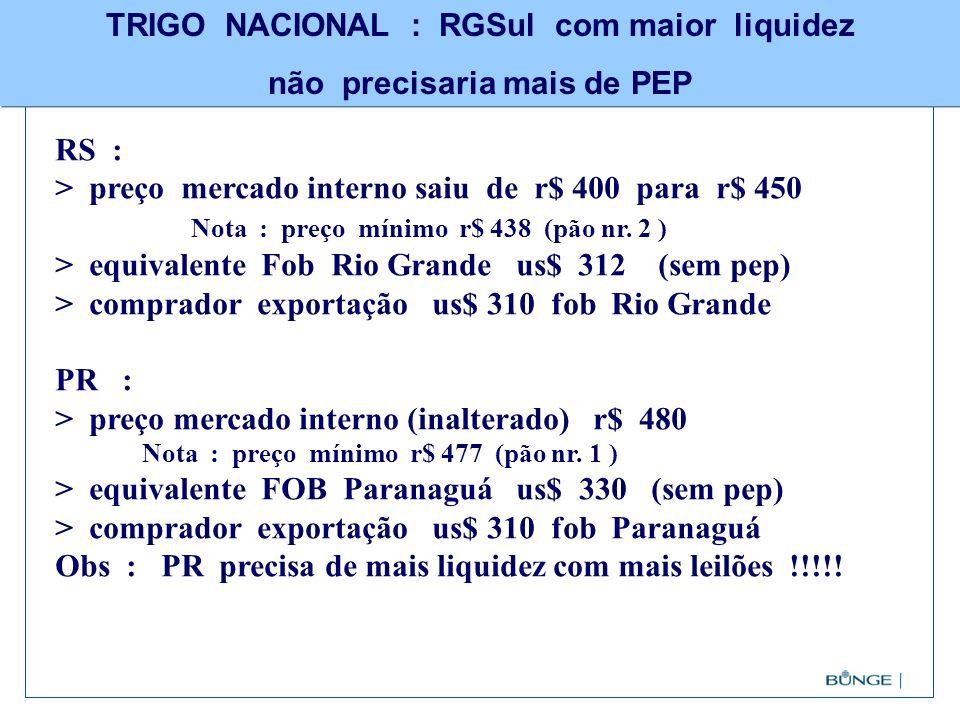 TRIGO NACIONAL : RGSul com maior liquidez não precisaria mais de PEP