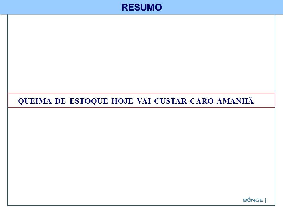 RESUMO QUEIMA DE ESTOQUE HOJE VAI CUSTAR CARO AMANHÃ