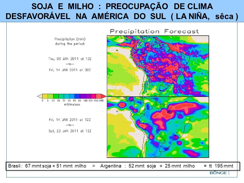 SOJA E MILHO : PREOCUPAÇÃO DE CLIMA DESFAVORÁVEL NA AMÉRICA DO SUL ( LA NIÑA, sêca )