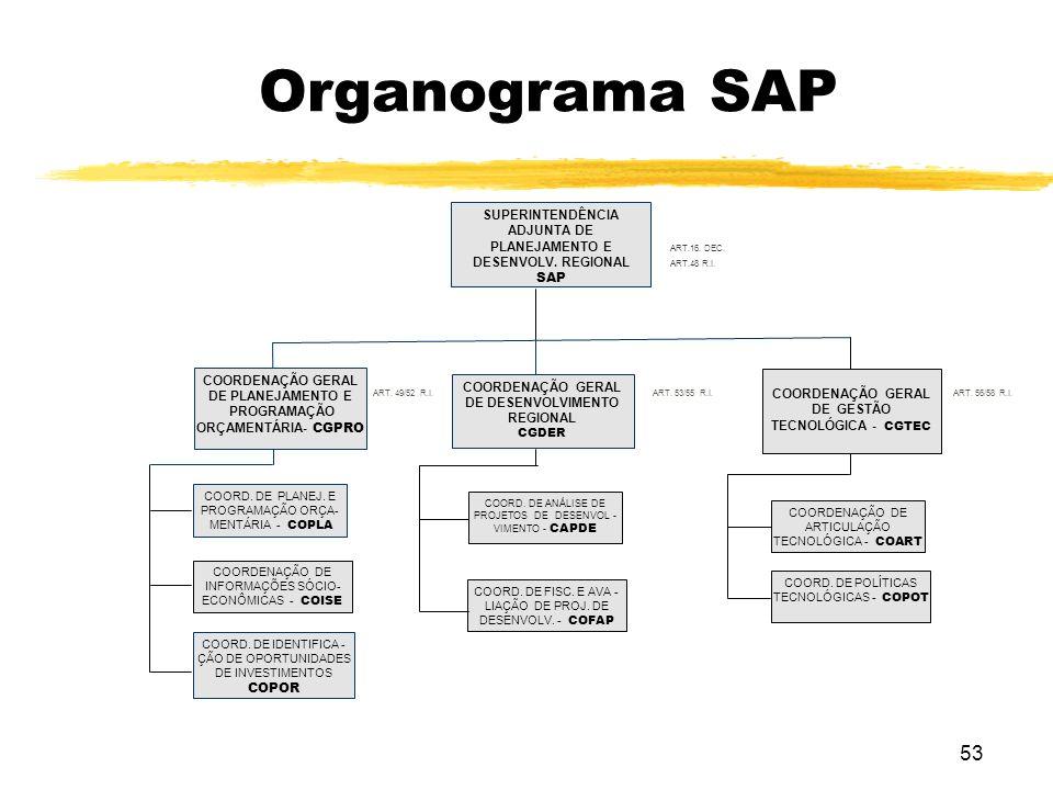 Organograma SAP SUPERINTENDÊNCIA ADJUNTA DE PLANEJAMENTO E DESENVOLV. REGIONAL. SAP. ART.16. DEC.
