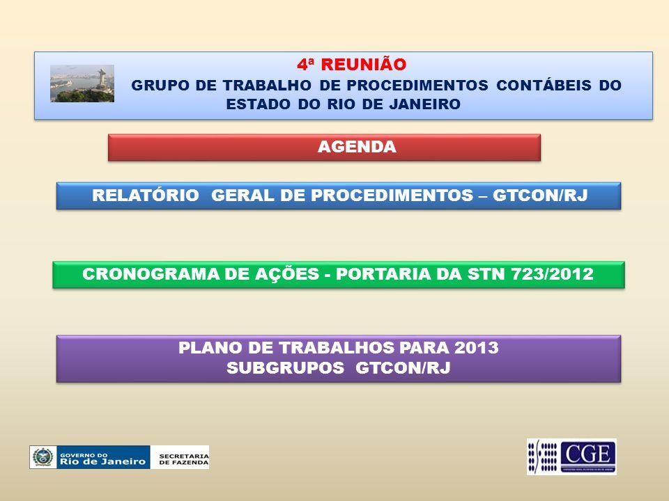 RELATÓRIO GERAL DE PROCEDIMENTOS – GTCON/RJ