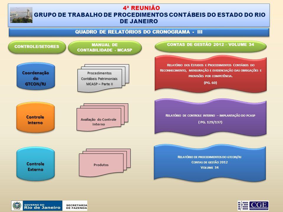 4ª REUNIÃO GRUPO DE TRABALHO DE PROCEDIMENTOS CONTÁBEIS DO ESTADO DO RIO DE JANEIRO. QUADRO DE RELATÓRIOS DO CRONOGRAMA - III.