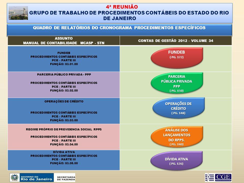 4ª REUNIÃO GRUPO DE TRABALHO DE PROCEDIMENTOS CONTÁBEIS DO ESTADO DO RIO DE JANEIRO. QUADRO DE RELATÓRIOS DO CRONOGRAMA PROCEDIMENTOS ESPECÍFICOS.