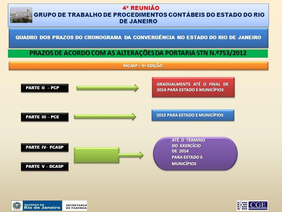 PRAZOS DE ACORDO COM AS ALTERAÇÕES DA PORTARIA STN N.º753/2012