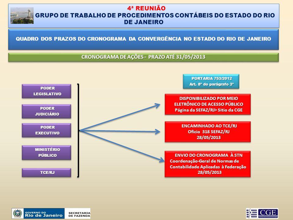 CRONOGRAMA DE AÇÕES - PRAZO ATÉ 31/05/2013