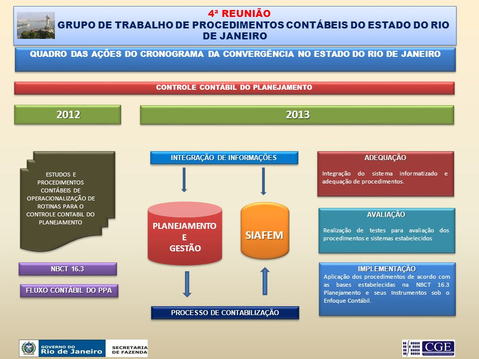 4ª REUNIÃO GRUPO DE TRABALHO DE PROCEDIMENTOS CONTÁBEIS DO ESTADO DO RIO DE JANEIRO.