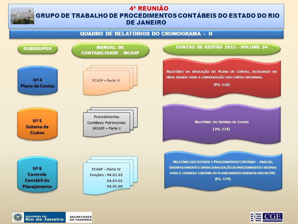 Relatório do Sistema de Custos Controle Contábil do Planejamento