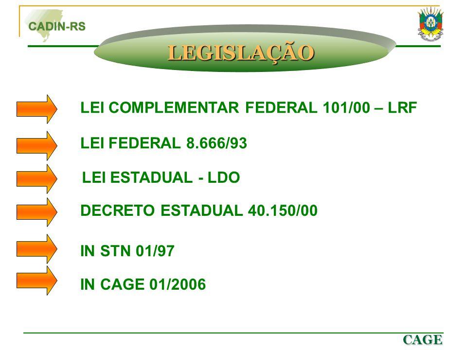 LEGISLAÇÃO LEI COMPLEMENTAR FEDERAL 101/00 – LRF LEI FEDERAL 8.666/93