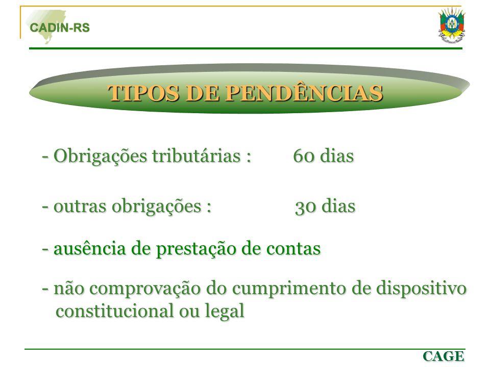 TIPOS DE PENDÊNCIAS - Obrigações tributárias : 60 dias