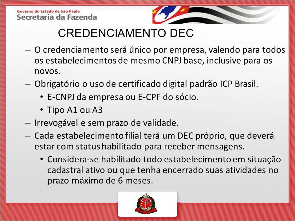 CREDENCIAMENTO DEC O credenciamento será único por empresa, valendo para todos os estabelecimentos de mesmo CNPJ base, inclusive para os novos.
