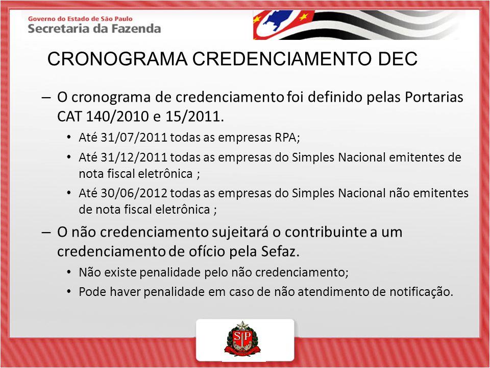 CRONOGRAMA CREDENCIAMENTO DEC