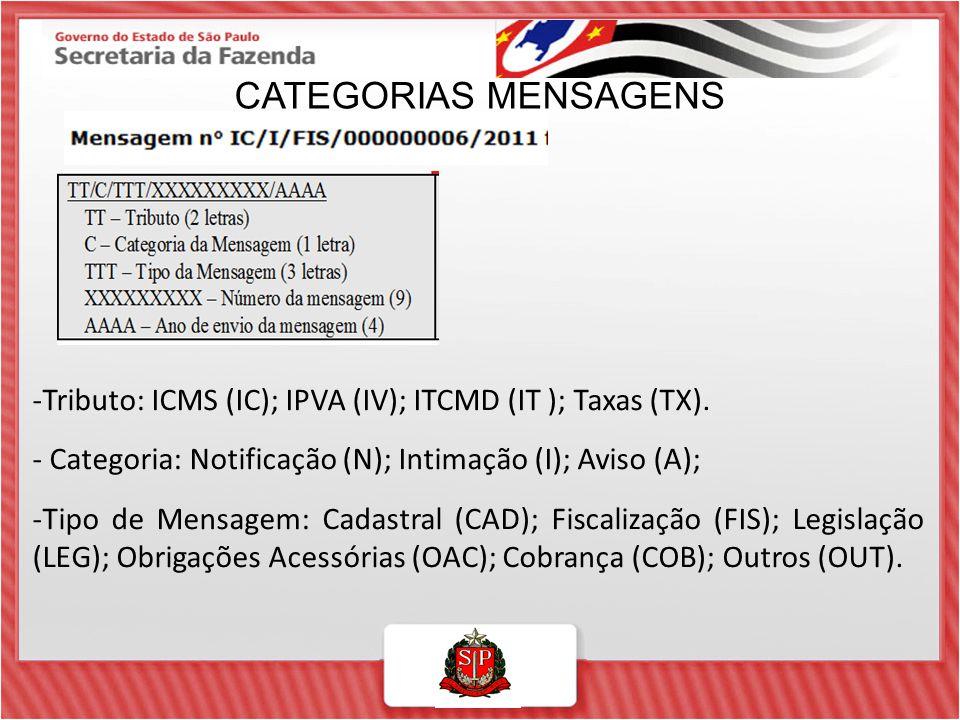 CATEGORIAS MENSAGENS Tributo: ICMS (IC); IPVA (IV); ITCMD (IT ); Taxas (TX). Categoria: Notificação (N); Intimação (I); Aviso (A);