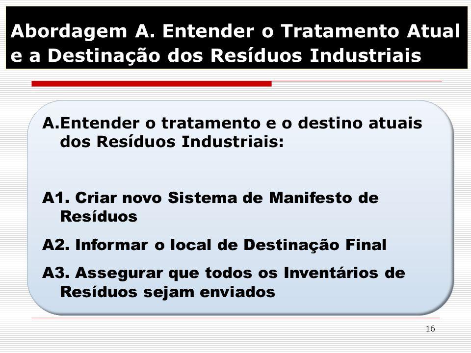 Abordagem A. Entender o Tratamento Atual e a Destinação dos Resíduos Industriais