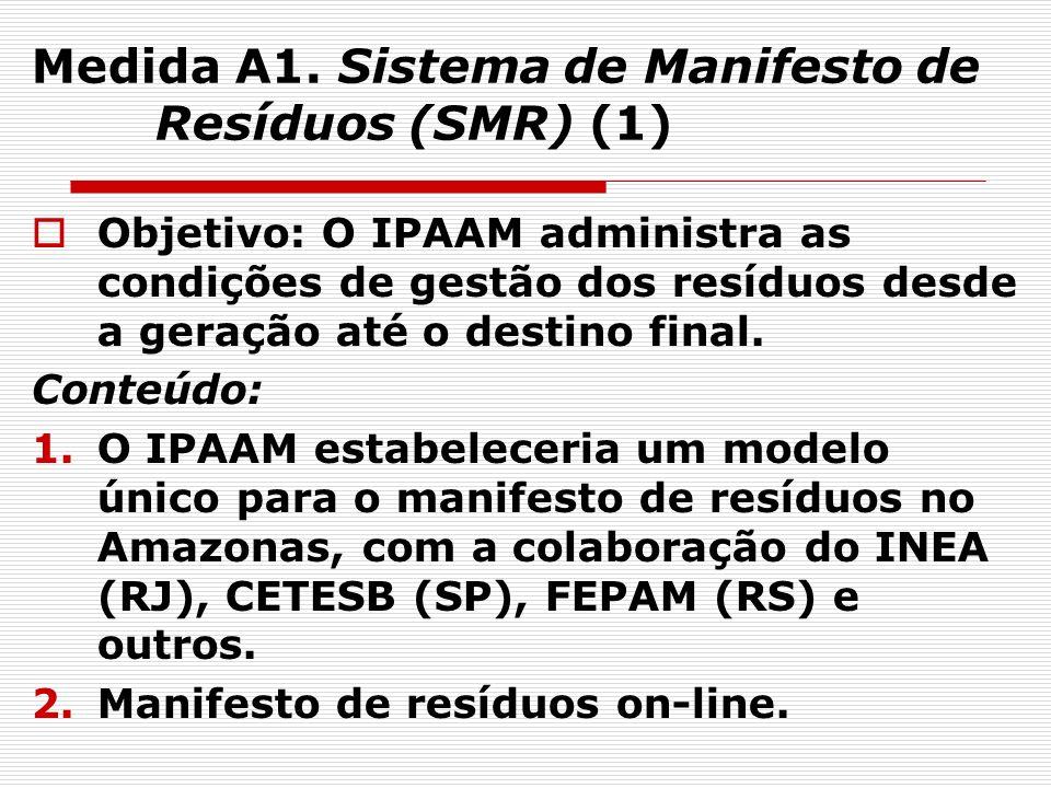 Medida A1. Sistema de Manifesto de Resíduos (SMR) (1)