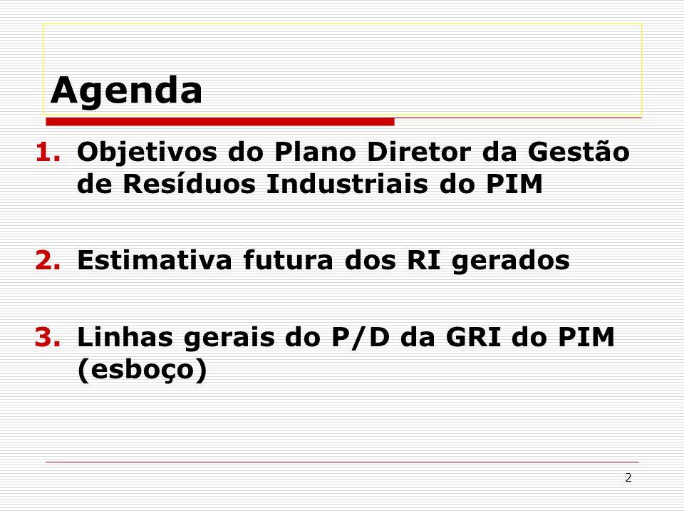 Agenda Objetivos do Plano Diretor da Gestão de Resíduos Industriais do PIM. Estimativa futura dos RI gerados.