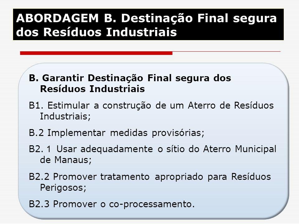 ABORDAGEM B. Destinação Final segura dos Resíduos Industriais
