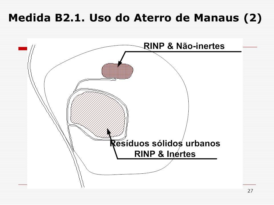 Medida B2.1. Uso do Aterro de Manaus (2)