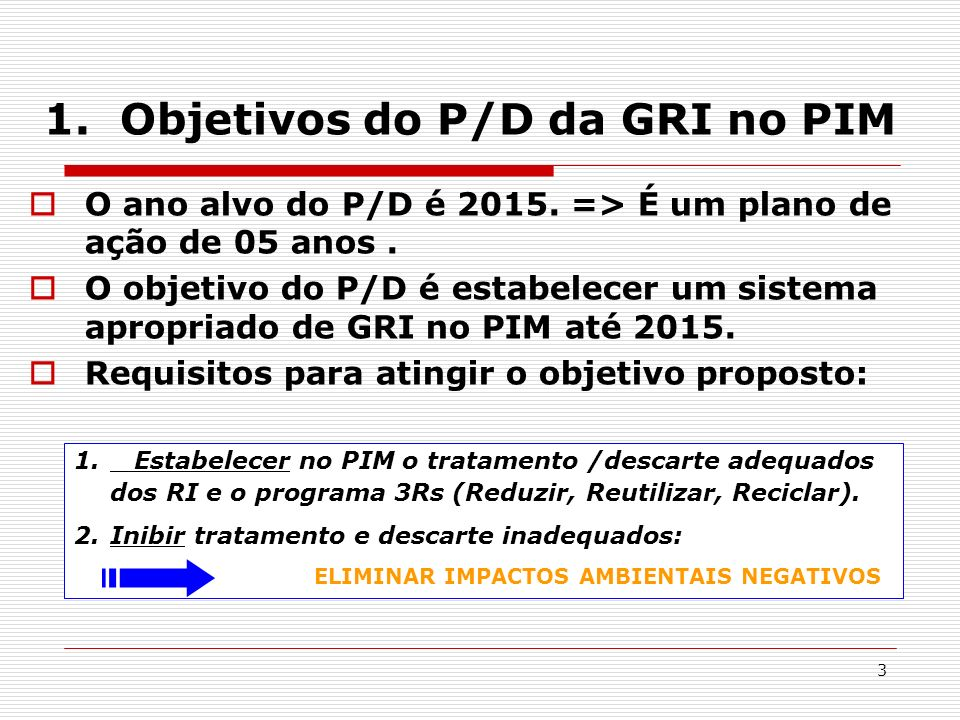 Objetivos do P/D da GRI no PIM