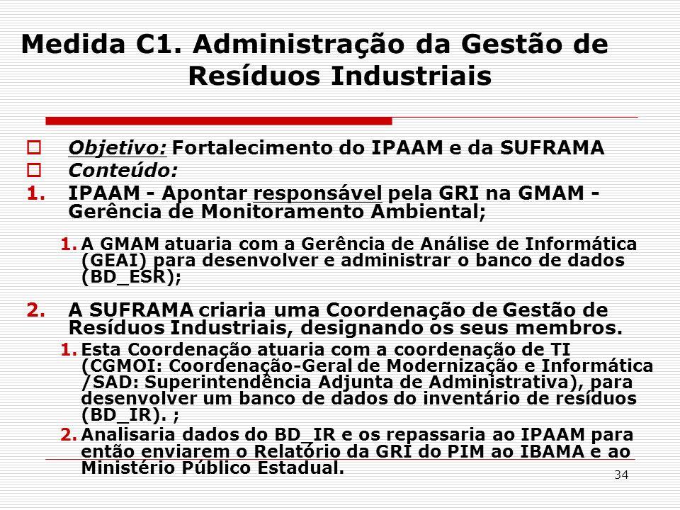 Medida C1. Administração da Gestão de Resíduos Industriais