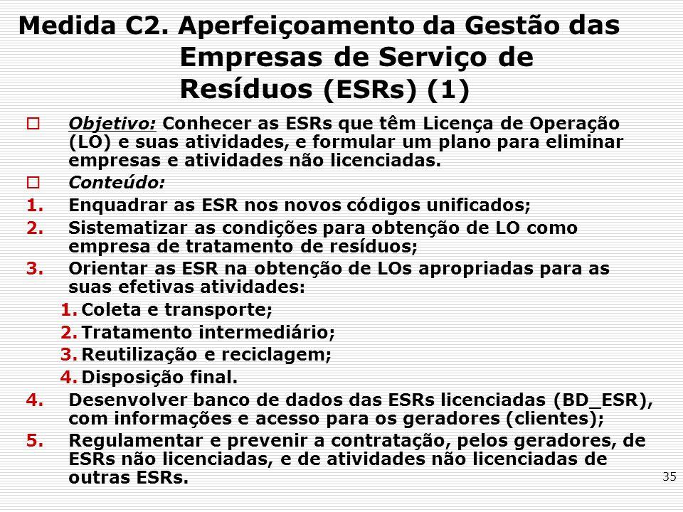 Medida C2. Aperfeiçoamento da Gestão das Empresas de Serviço de Resíduos (ESRs) (1)