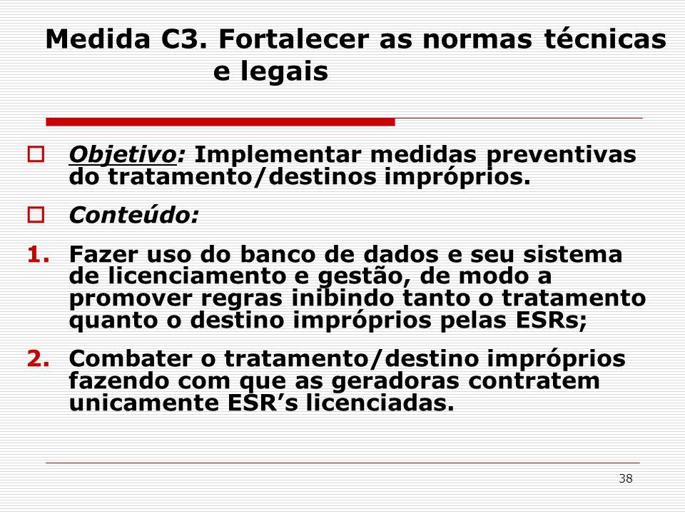 Medida C3. Fortalecer as normas técnicas e legais