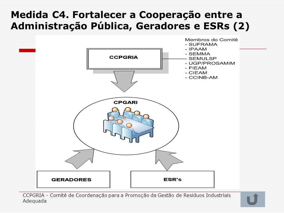 Medida C4. Fortalecer a Cooperação entre a Administração Pública, Geradores e ESRs (2)