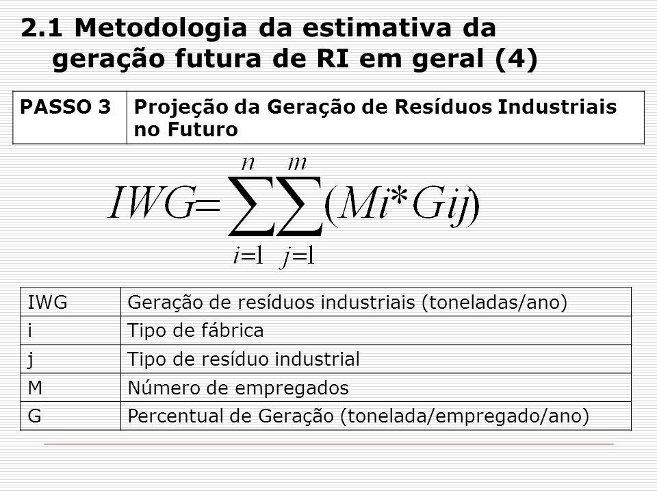 2.1 Metodologia da estimativa da geração futura de RI em geral (4)