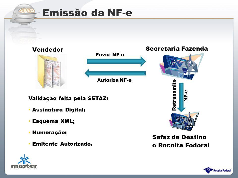 Emissão da NF-e Secretaria Fazenda Vendedor Sefaz de Destino