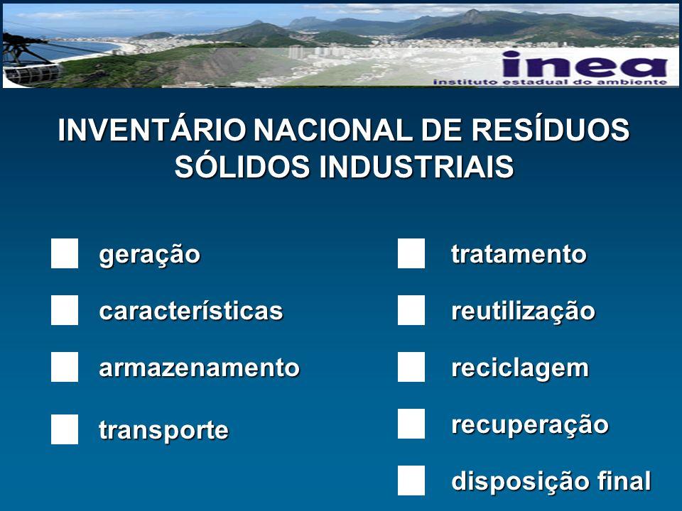 INVENTÁRIO NACIONAL DE RESÍDUOS SÓLIDOS INDUSTRIAIS