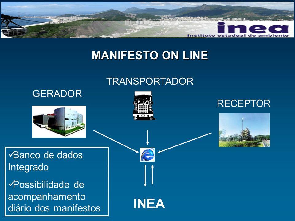 INEA MANIFESTO ON LINE TRANSPORTADOR GERADOR RECEPTOR